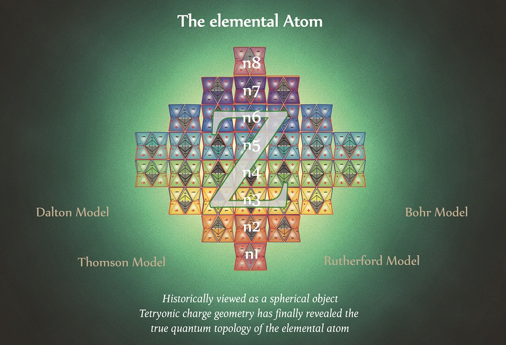 atomic-nucleus-1024x768-300dpi